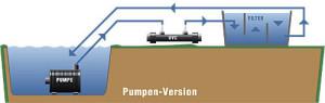 Filter Pump-Version